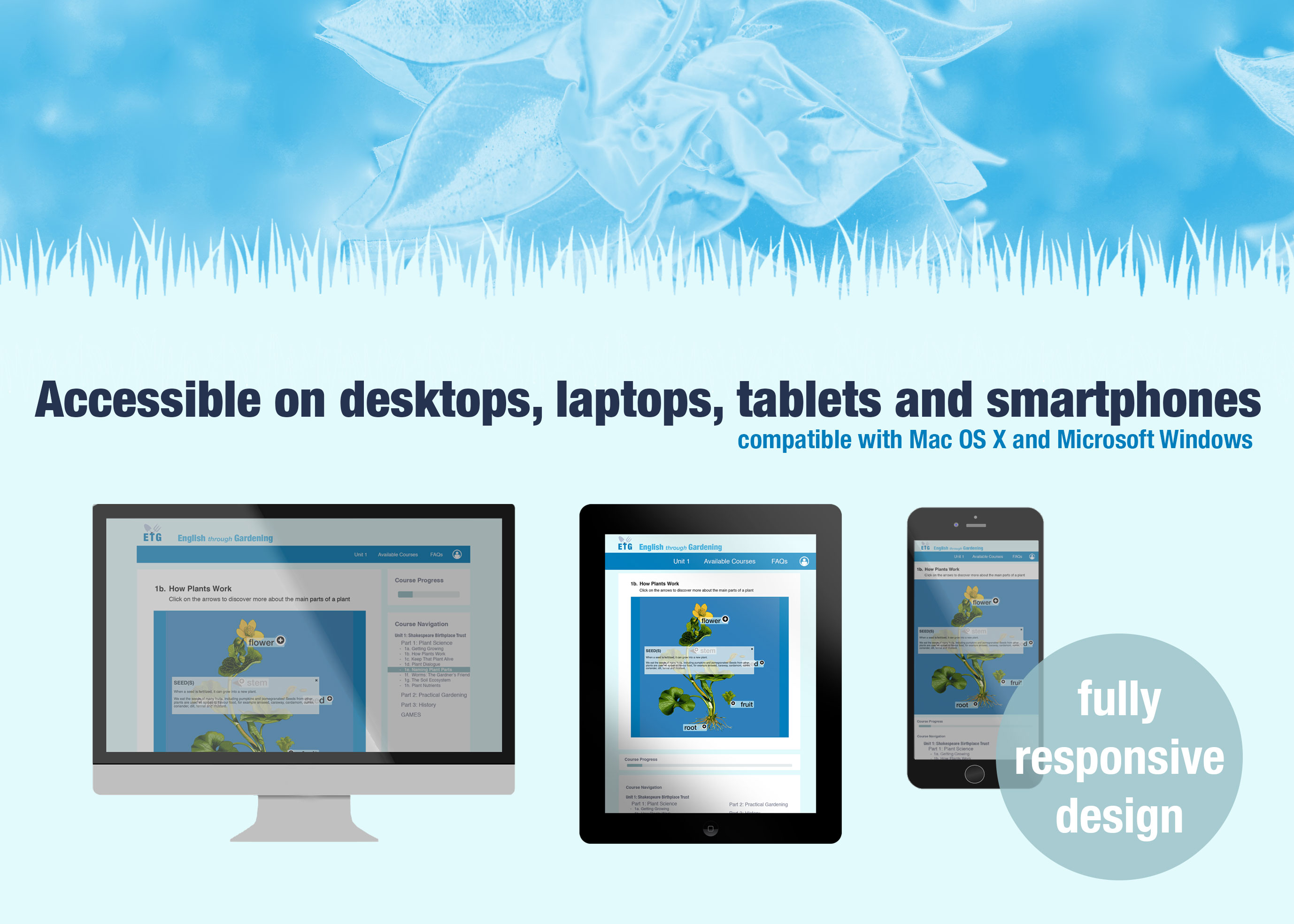 ETG - Accessible on desktops, laptops, tablets and smartphones