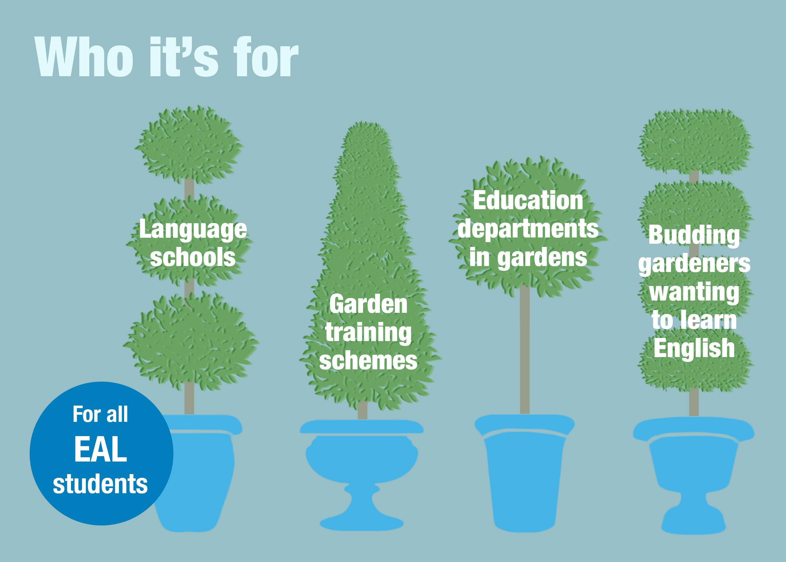ETG - For all EAL Students - gardens, training schemes, language schools, individuals