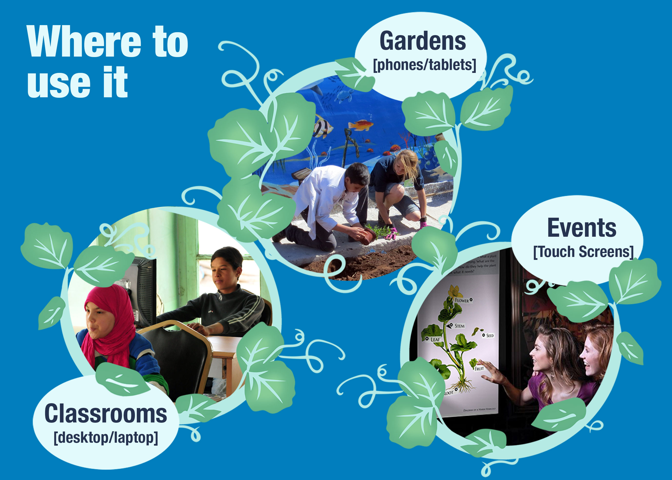 ETG - Where to Use it - Classrooms, Gardens and Events